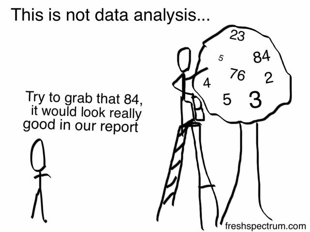 Toon: Cherry picking data