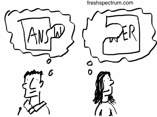 Fresh Spectrum Cartoon where two people are thinking, one with the first part of answer, the other with the second part