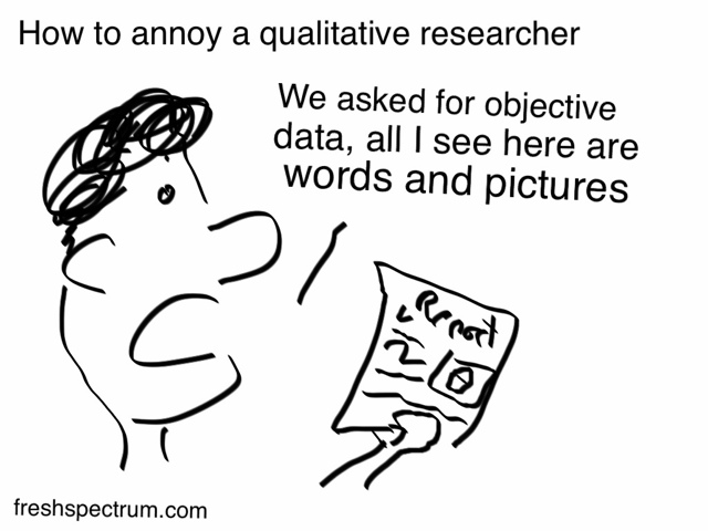 Fresh Spectrum cartoon where a man holds a report saying he asked for objective data not words and pictures