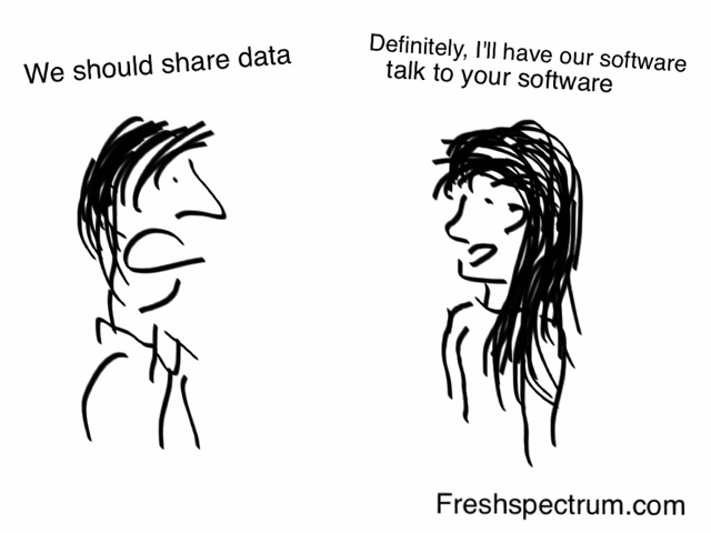 Fresh Spectrum cartoon where one person asks to share data and the other says that their computers should talk