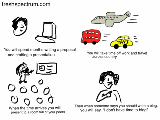 Fresh Spectrum cartoon that points out the irony in making time to put together conference presentations while stating you have no time to blog