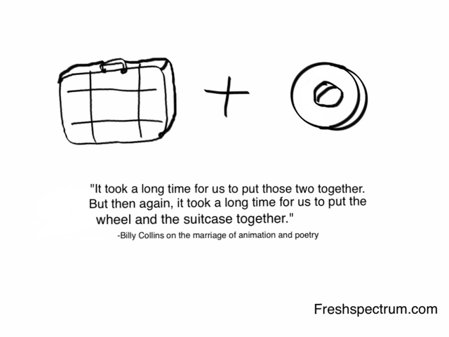 Fresh Spectrum cartoon with a quote from poet Billy Collins on the marriage of animation and poetry, comparing it to the wheel and suitcase