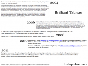 Picture showing changes in the way Tableau describes its roots from 2004 to 2011
