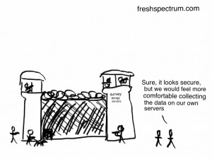 Fresh Spectrum Cartoon showing survey servers being secured like a high security prison