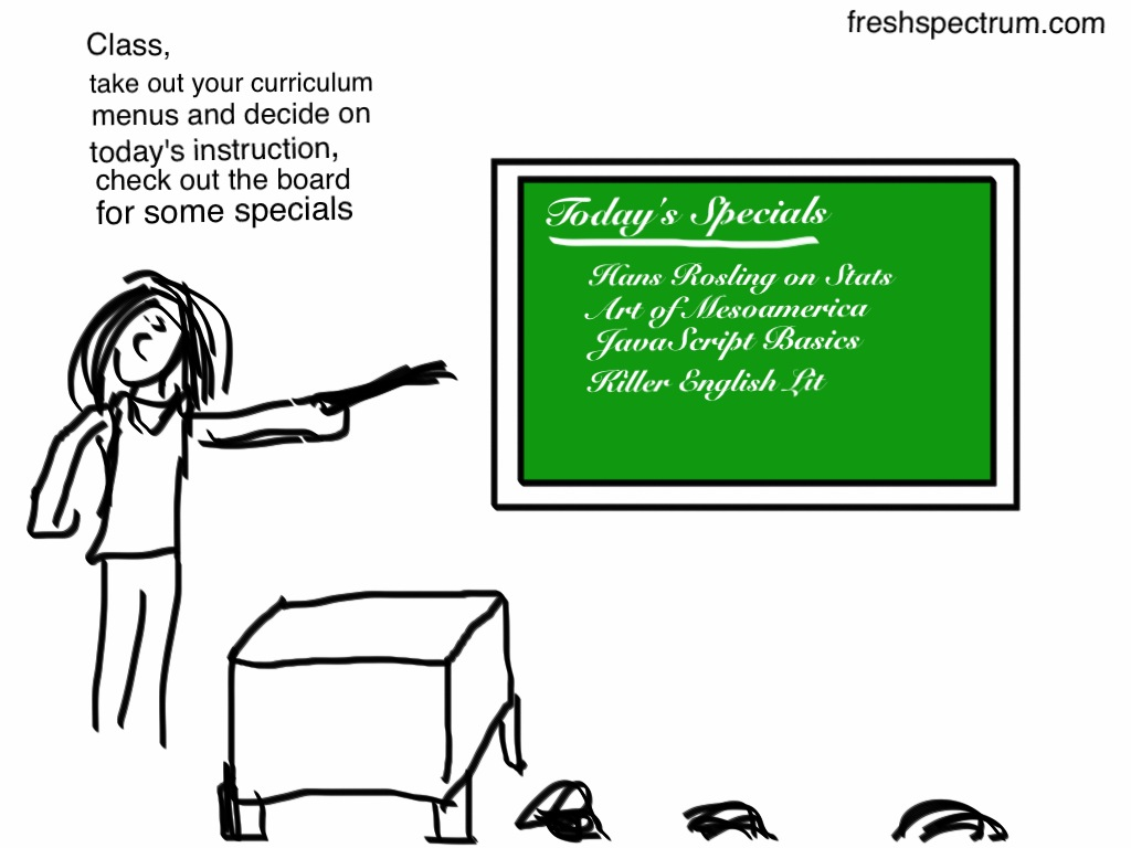 Fresh Spectrum cartoon showing a teacher presenting a range of choices for each students daily education