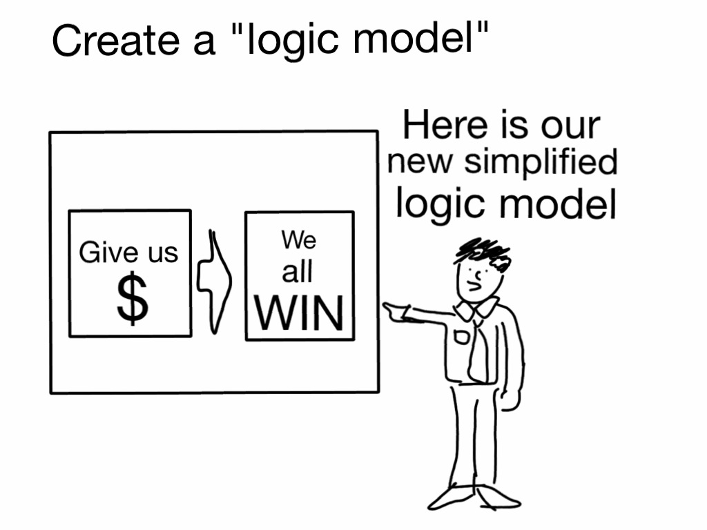 "Create a ""logic model."" Give us money, we all win."