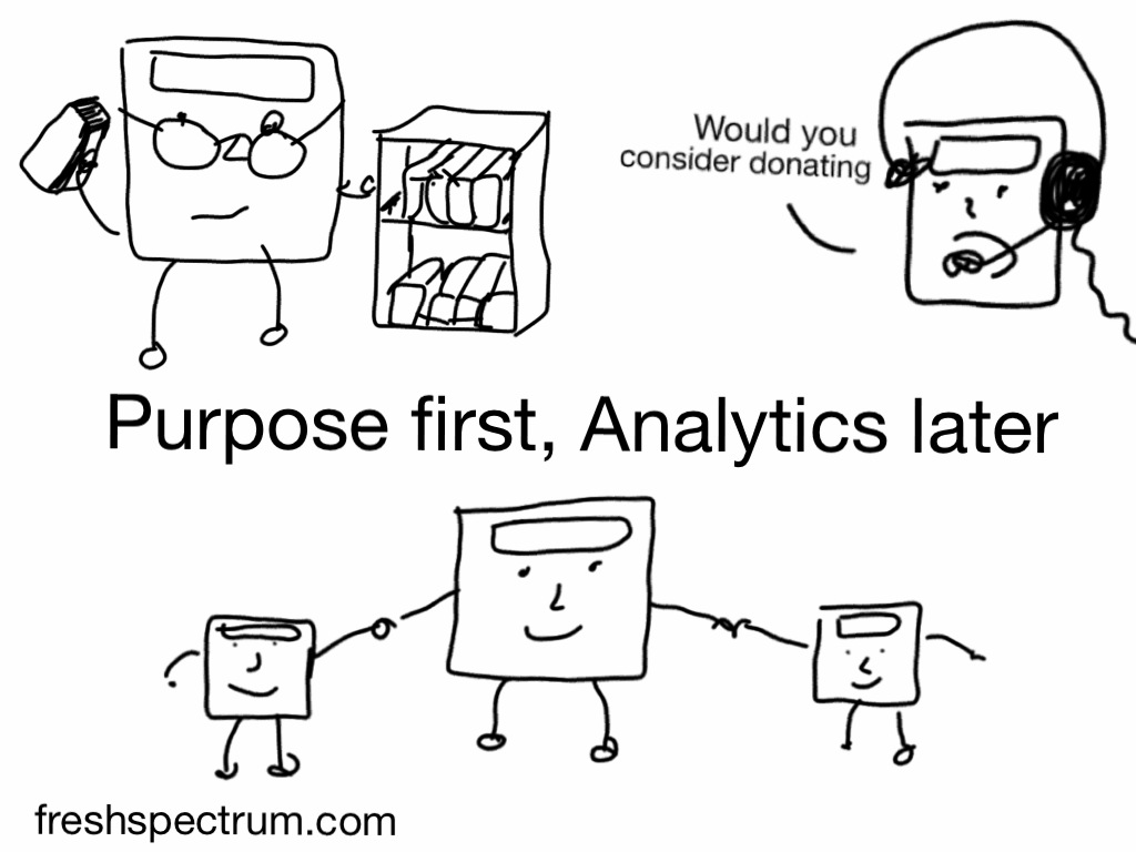 Purpose first, Analytics later: Cartoon showing websites acting as a librarian, fundraiser, and connector.