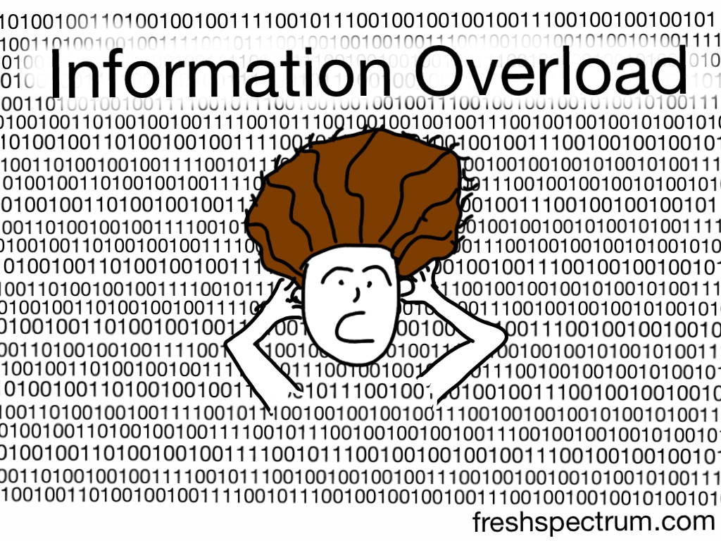 information overload glimmering through aspen google ...
