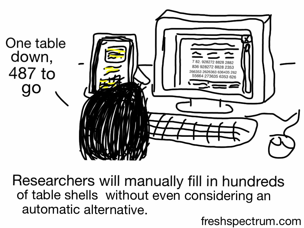 Are researchers behind the curve? in 3 cartoons