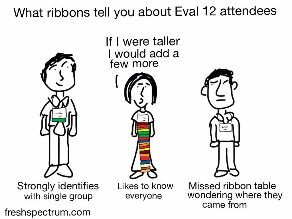 Good Thursday morning #eval12