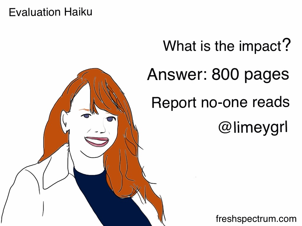 What is the impact / Answer: 800 Pages / Report no-one reads