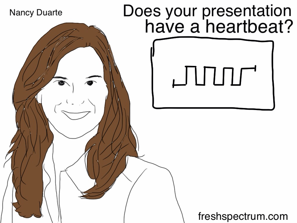 Does your presentation have a heartbeat?