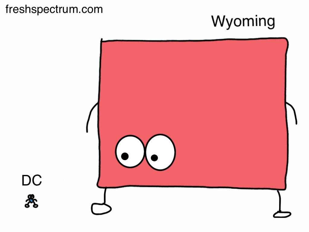 Comparing DC and Wyoming in choloropleth form