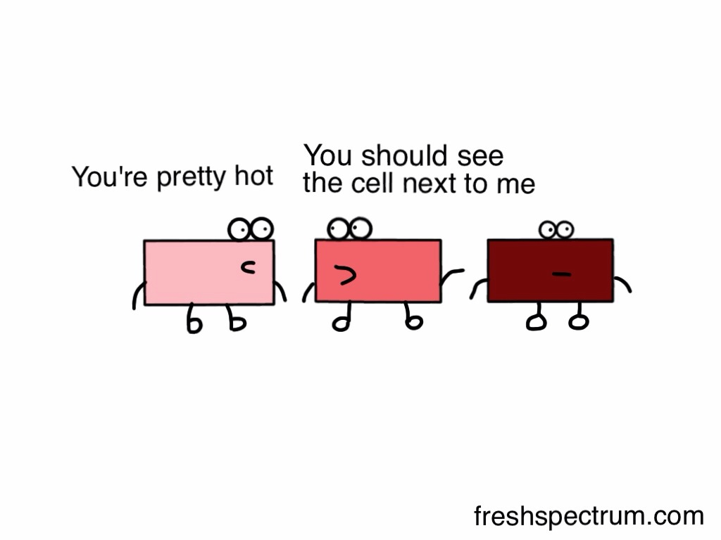"Cell one says ""you're pretty hot,"" cell two says, ""you should see the cell next to me"""