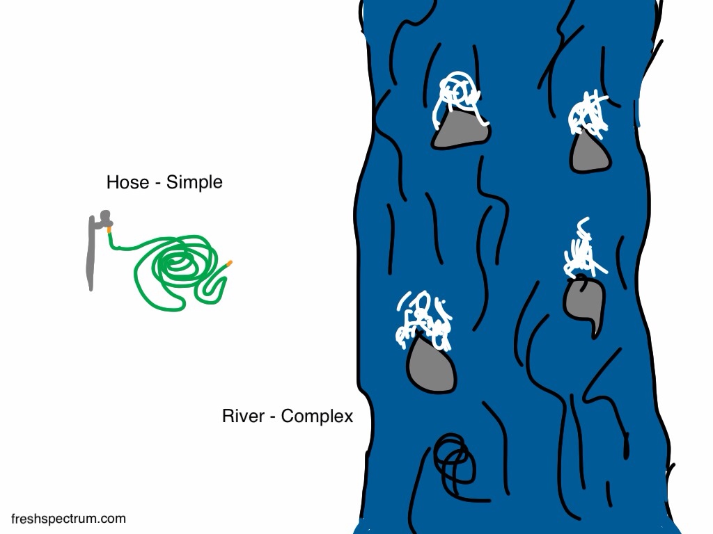 Simple hose complex river