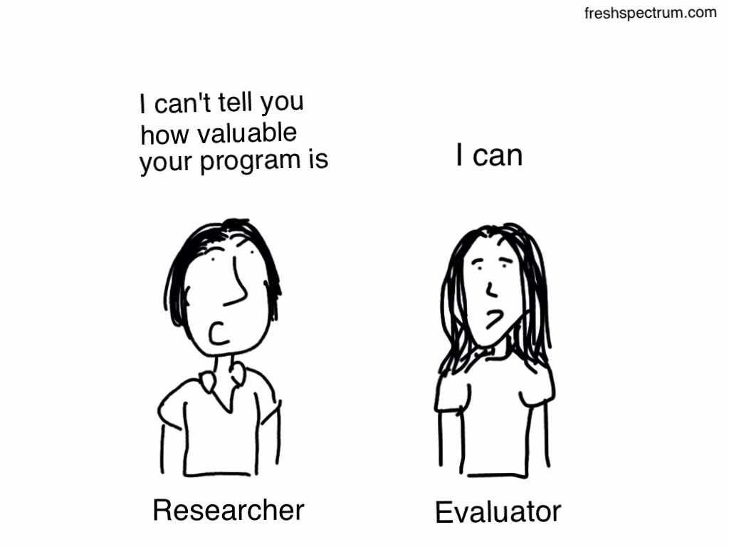 Difference between a researcher and evaluator cartoon by Chris Lysy