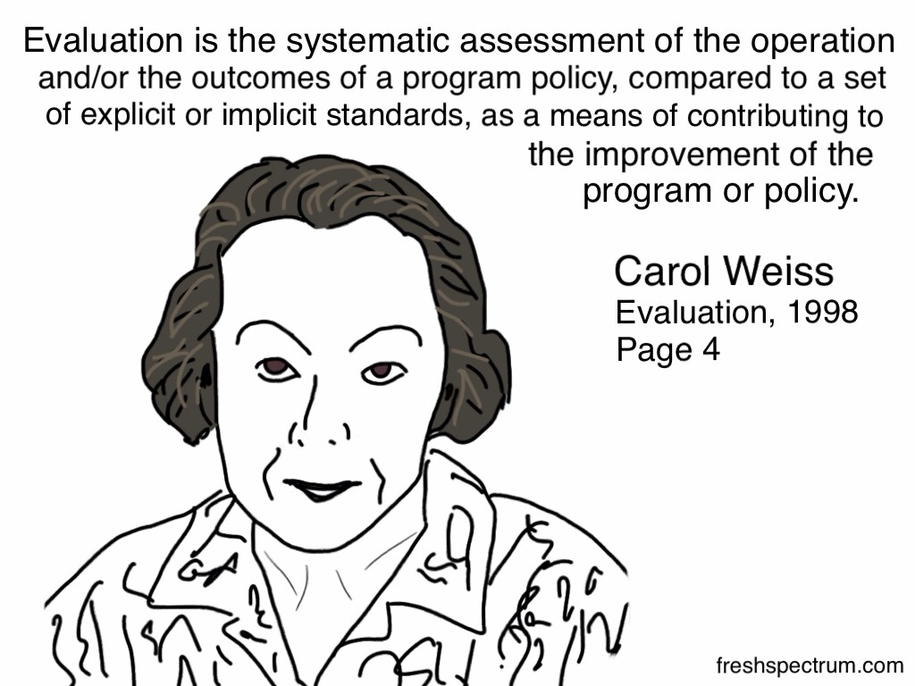 Carol Weiss Cartoon by Chris Lysy Evaluation is the systematic assessment of the operation and/or the outcomes of a program policy, compared to a set of explicit or implicit standards, as a means of contributing to the improvement of the program or policy.