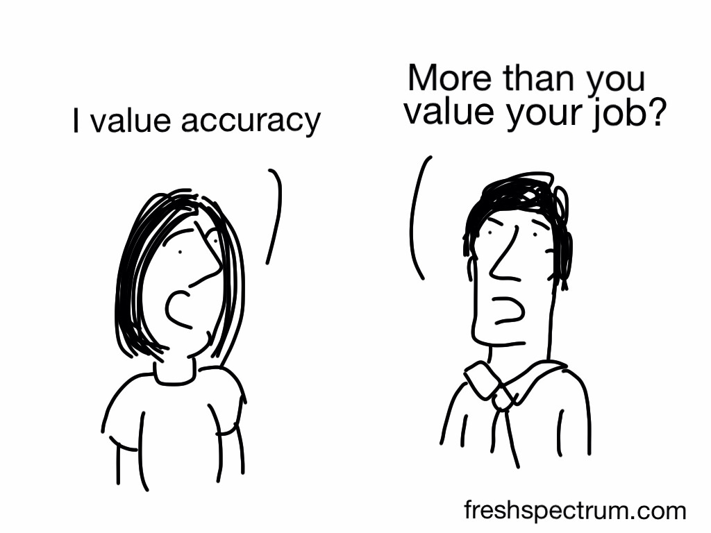 Evaluation Ethics Fails, 7 illustrations