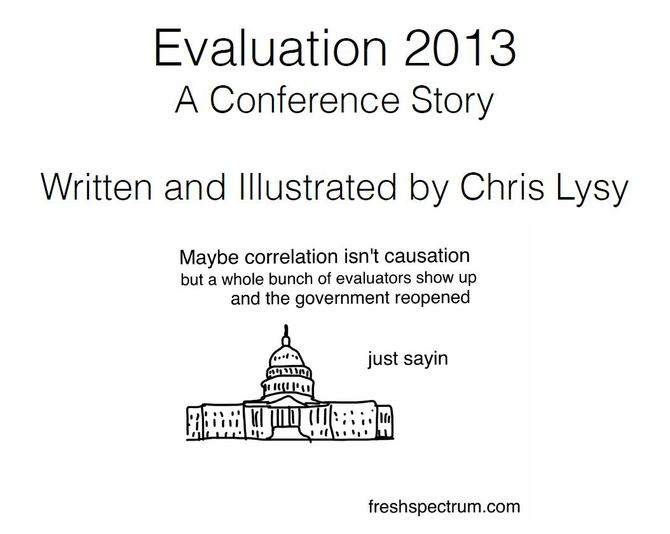 Evaluation 2013: A Conference Story and 9 reflections