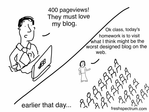 "400 pageviews! They must love my blog. Elsewhere, ""Ok class, today's homework is to visit what I think might be the worst designed blog on the web."