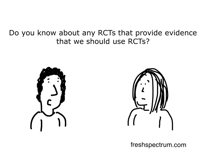 「RCT cartoon」の画像検索結果