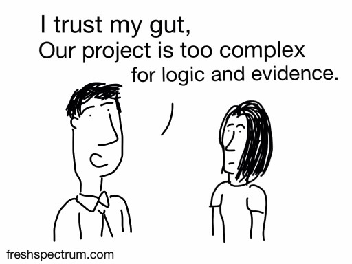 Too Complex for Logic Cartoon by Chris Lysy