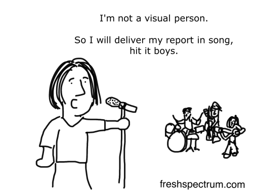 I am not a visual person so I will deliver my report in song Cartoon by Chris Lysy