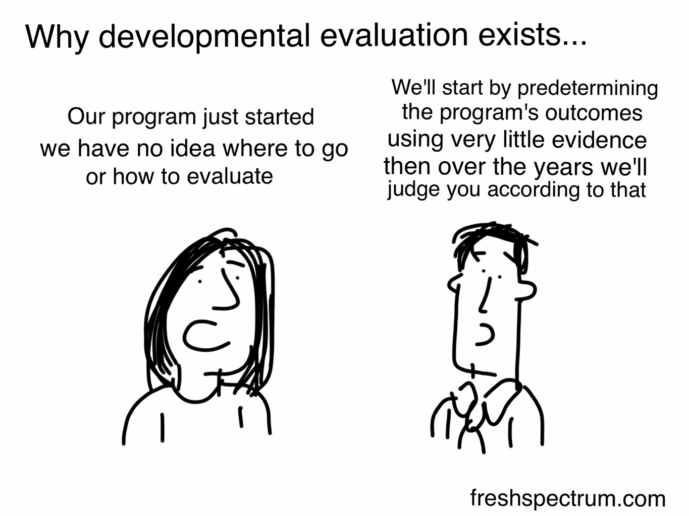6 Developmental Evaluation Cartoons For assessment purposes aimed to present exemplary applications about developing a concept cartoon test, planning for a scoring key and the analysis process. freshspectrum
