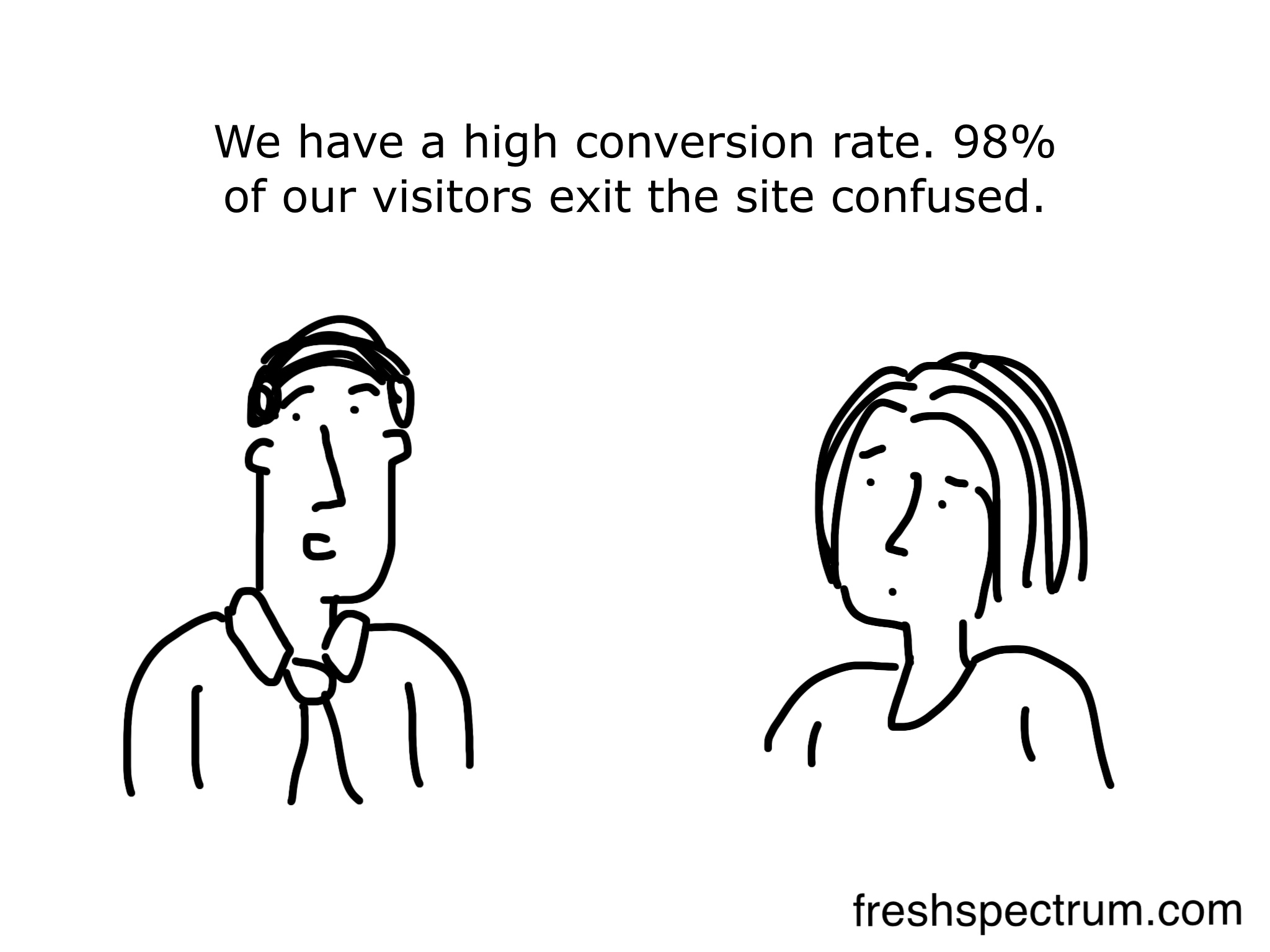 High conversion rate cartoon by Chris Lysy