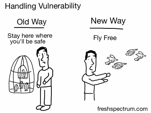 Handling Vulnerability cartoon by Chris Lysy