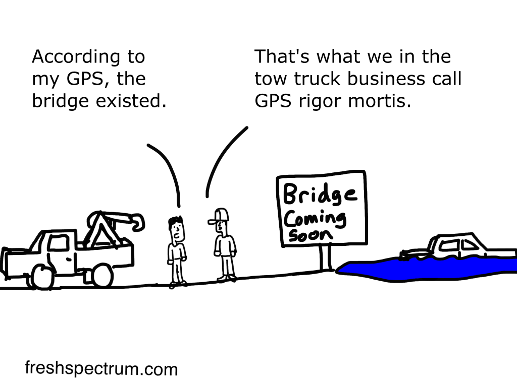 GPS rigor mortis cartoon by Chris Lysy