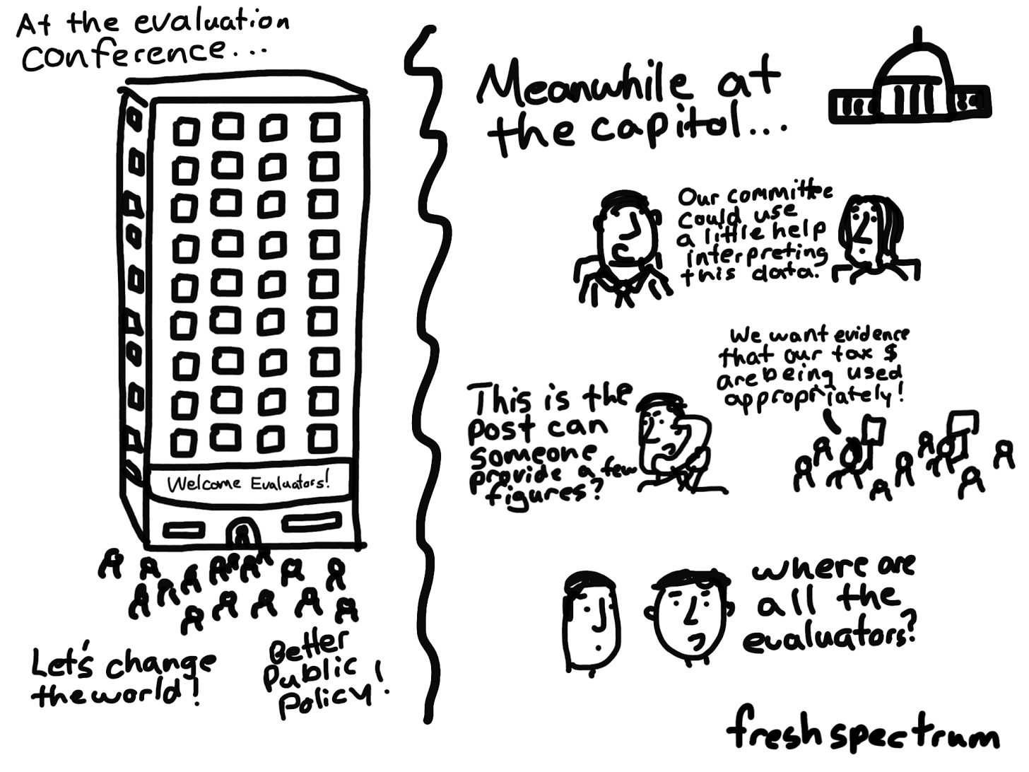 Cartoon-At the evaluation conference....meanwhile at the capitol where are the evaluators.