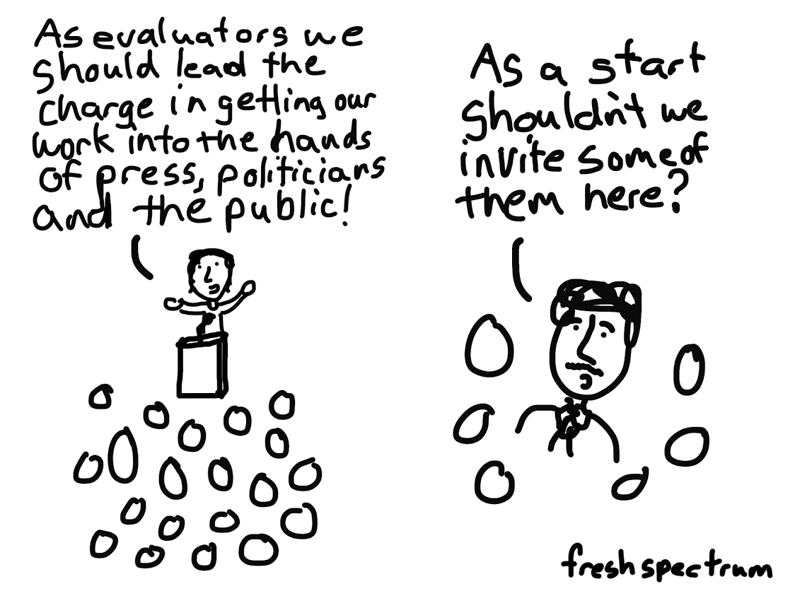 Cartoon - Evaluators should lead the charge getting work into the hands of the press, politicians and public...as a start shouldn't we invite some of them here?