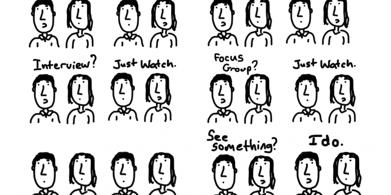 Cartoon. What do we do? Just watch. Survey them? Just watch. Interview? Just watch. Focus Group? Just watch. See something? I do.