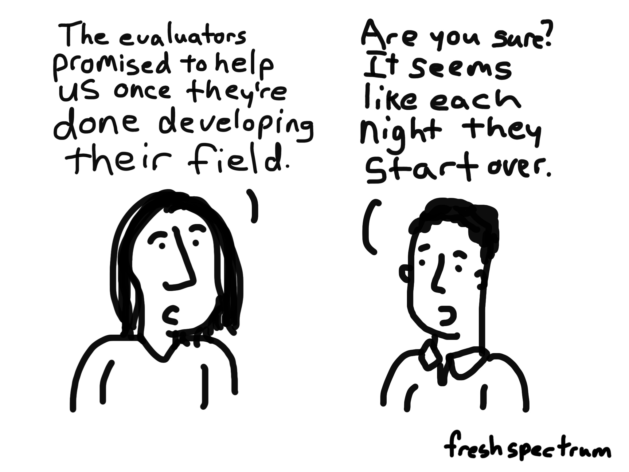 Cartoon. The evaluators promised to help us once they're done developing their field. Are you sure?  It seems like each night they start over.