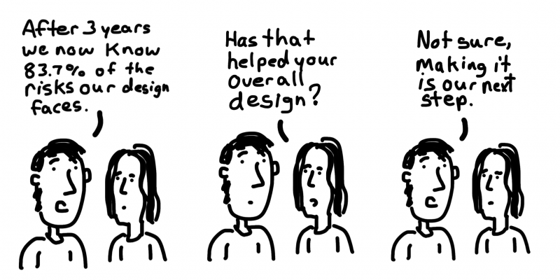 Cartoon-After 3 years we now know 83.7 percent of the risks our design faces...Has that helped your overall design? Not sure, making it is our next step.