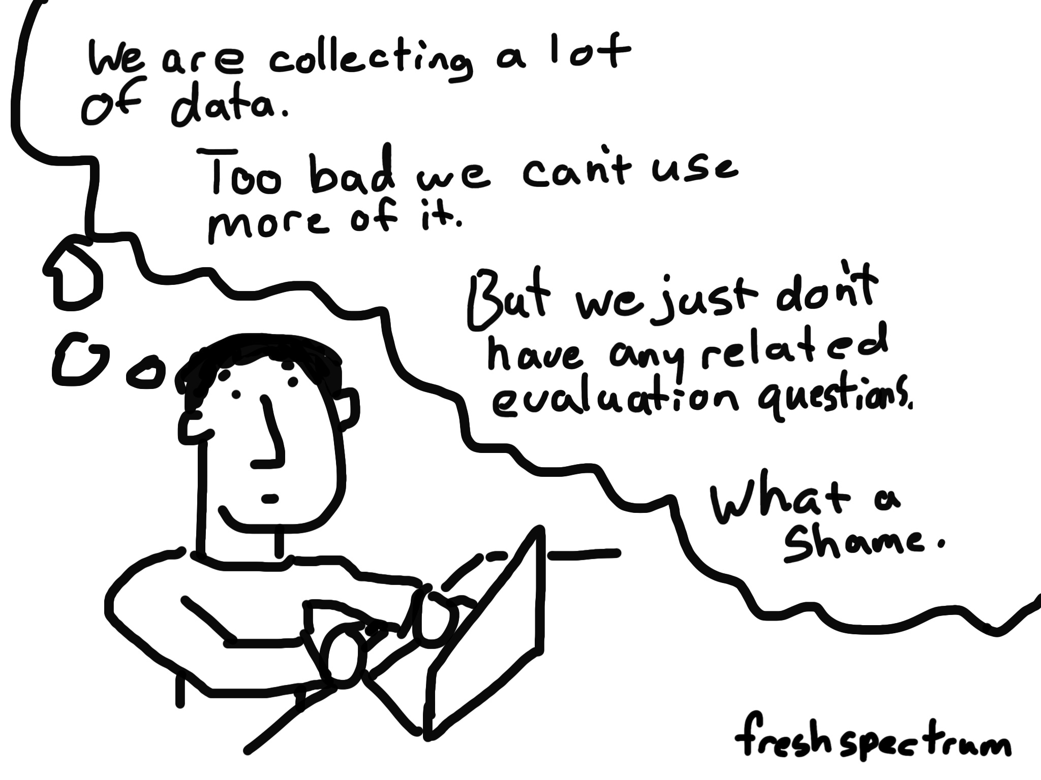 Cartoon-We are collecting a lot of data...Too bad we can't use more of it...But we just don't have any related evaluation questions...What a shame.