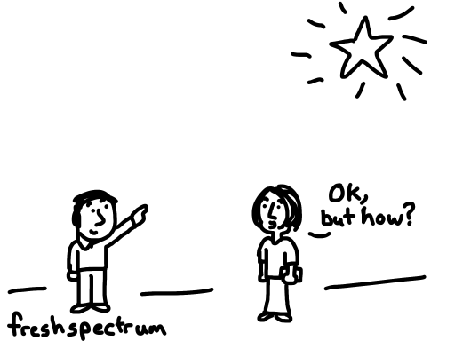 "A man points to a star, a woman next to him asks, ""Ok, but how?"""
