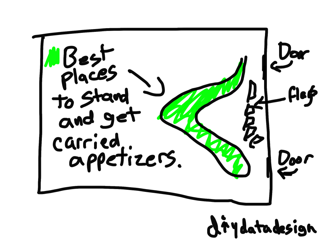 Best places to stand cartoon by Chris Lysy