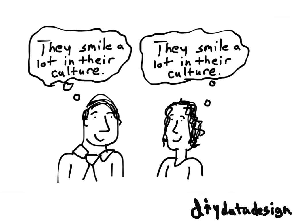 They smile a lot in their culture cartoon by Chris Lysy