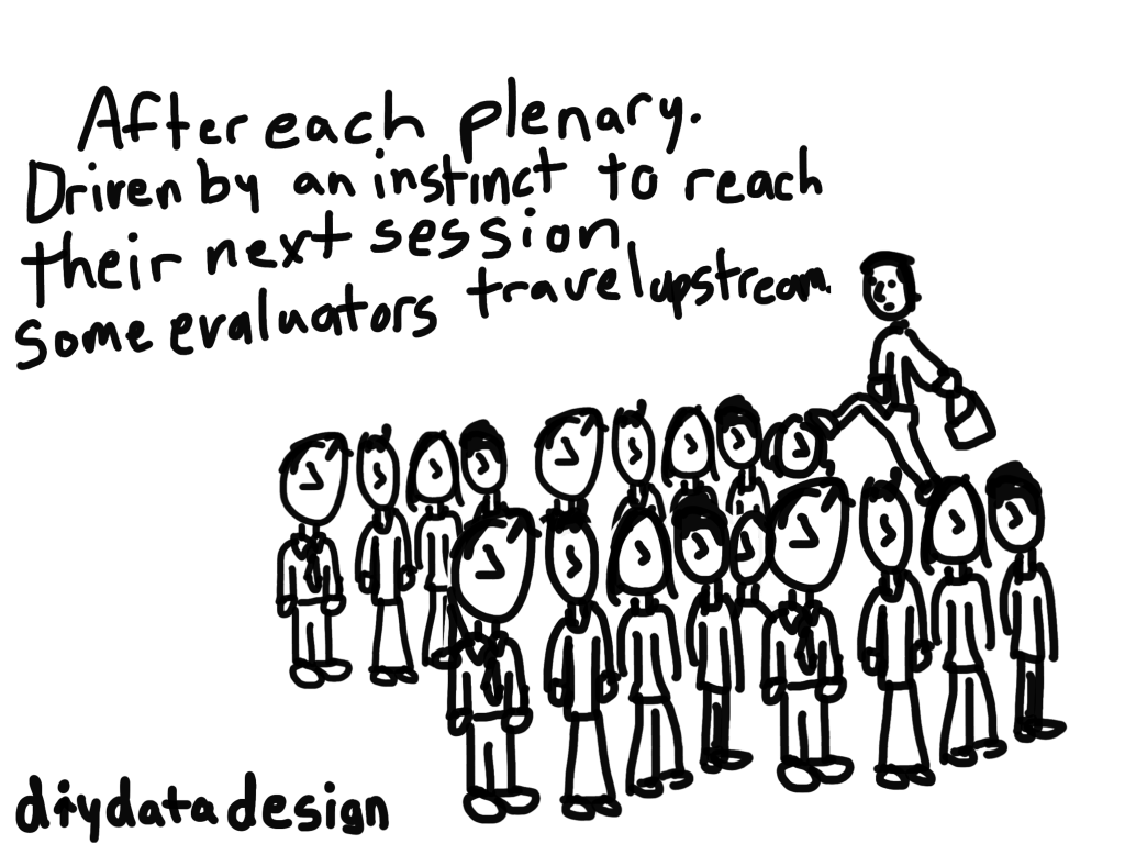 Upstream evaluator cartoon by Chris Lysy