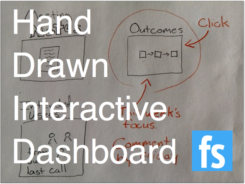 Hand Drawn Interactive Dashboard Link