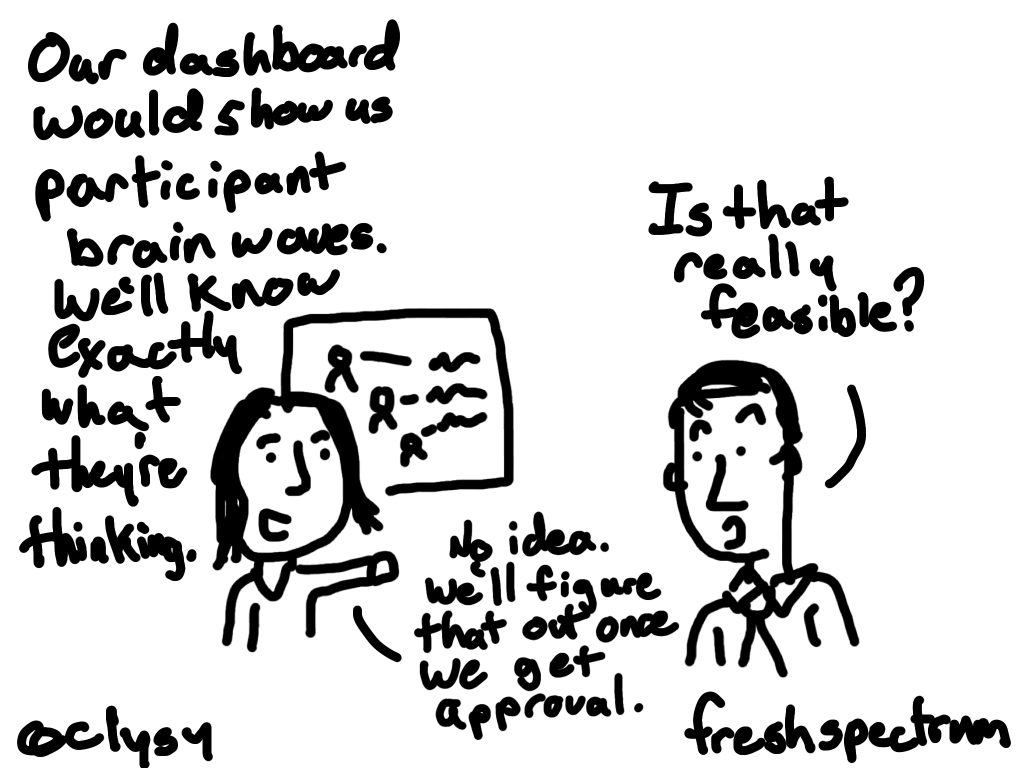 Stop trying to build a dream dashboard