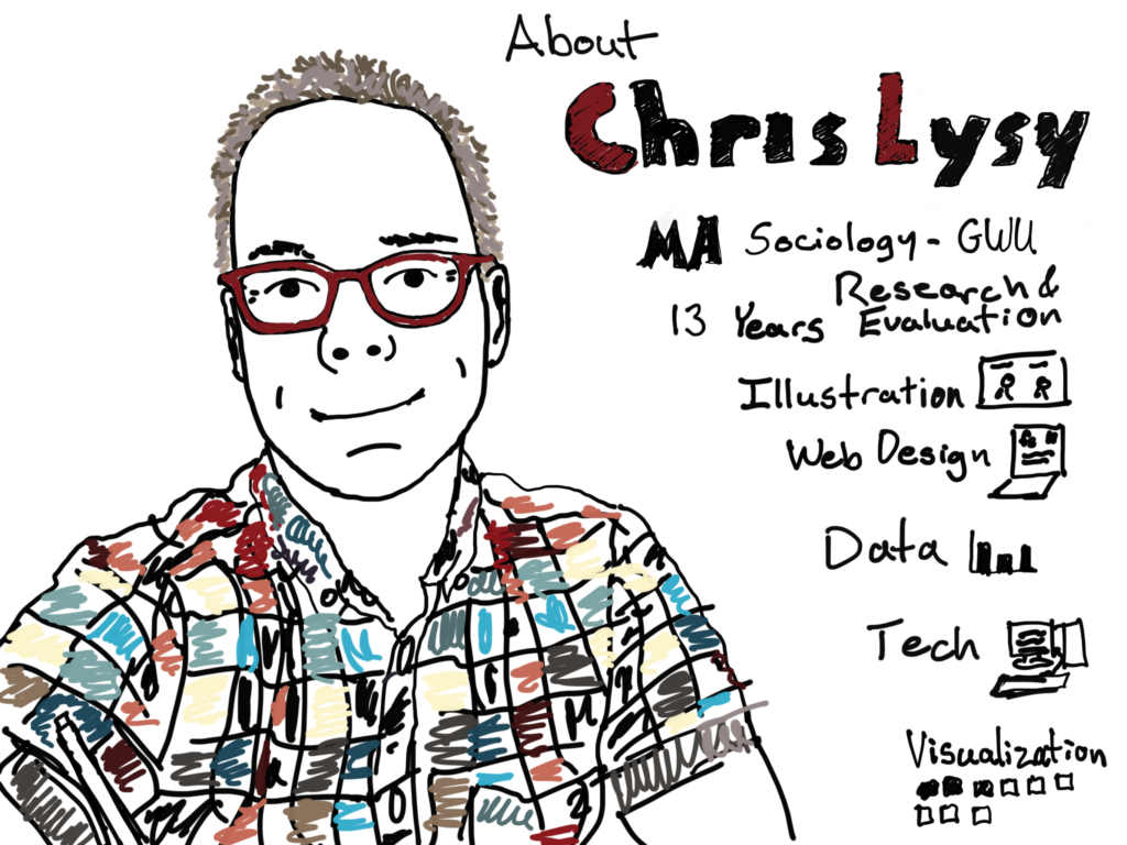 About Chris Lysy