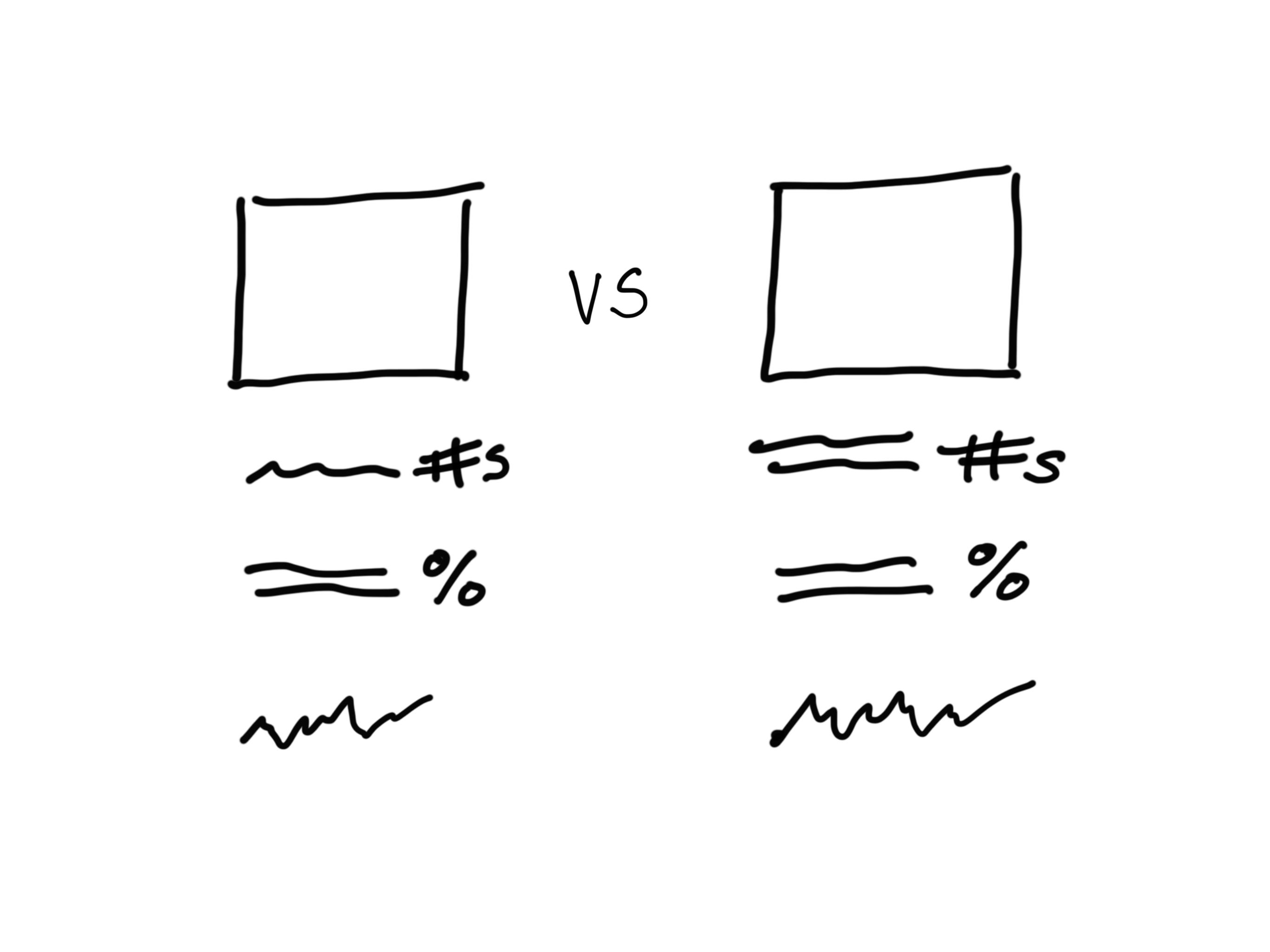 Comparison Analytics