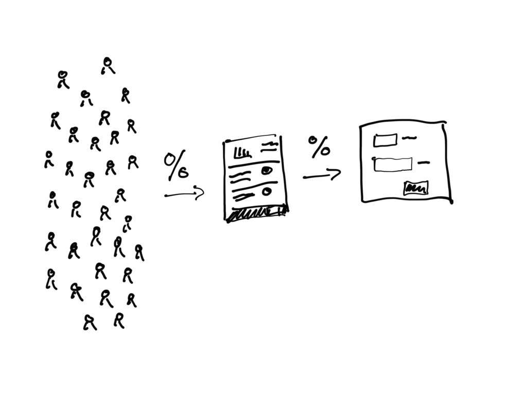 conversion-analytics