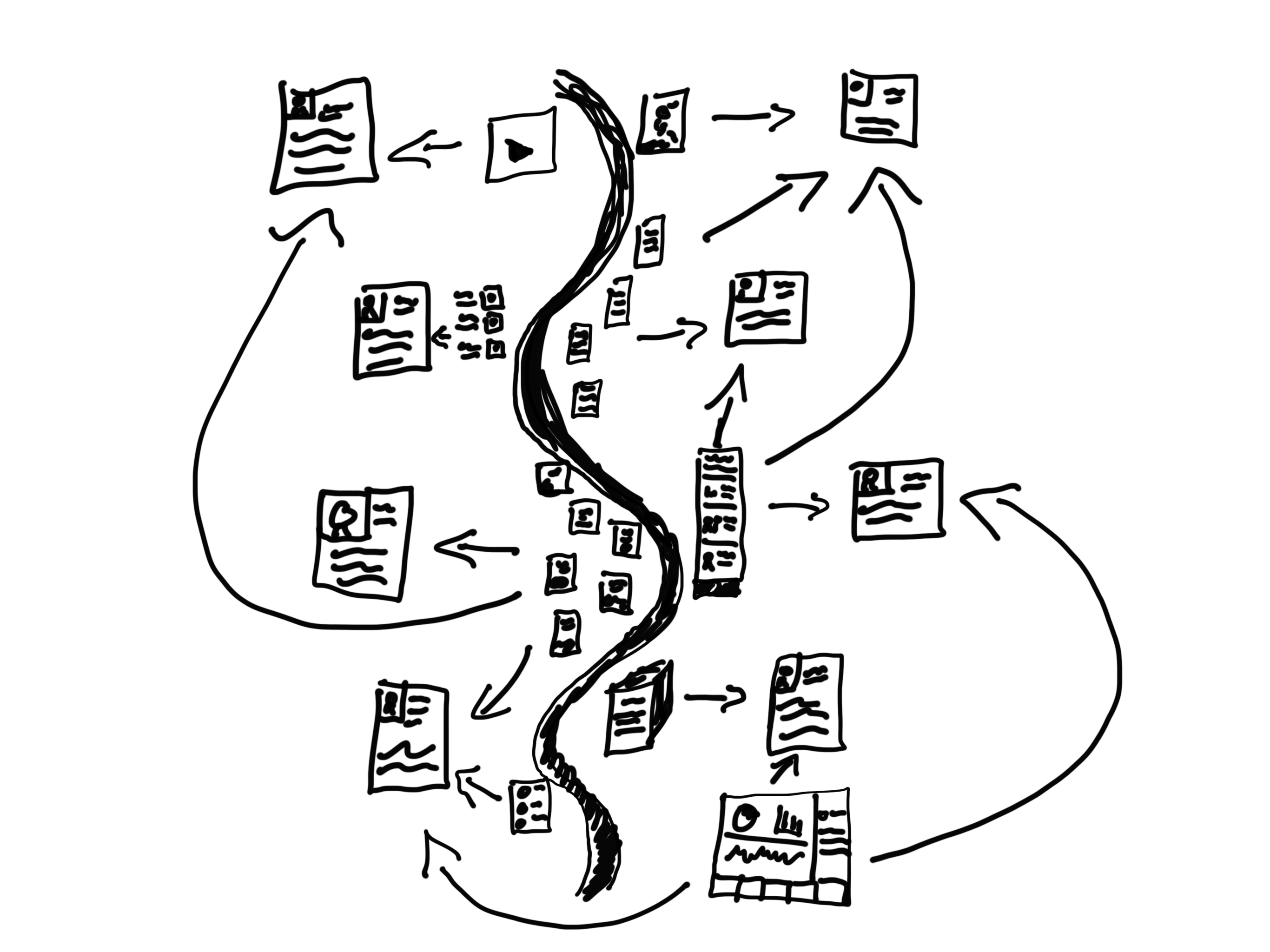 Content Roadmapping