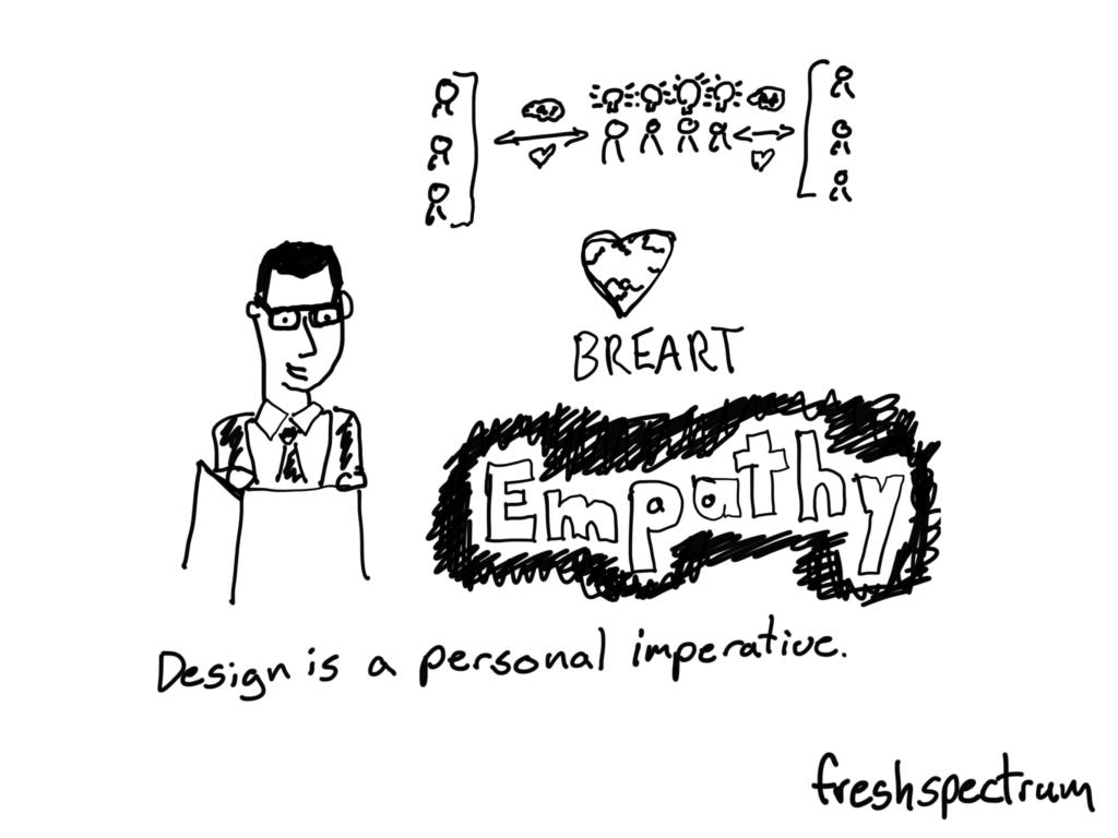 empathy-breart