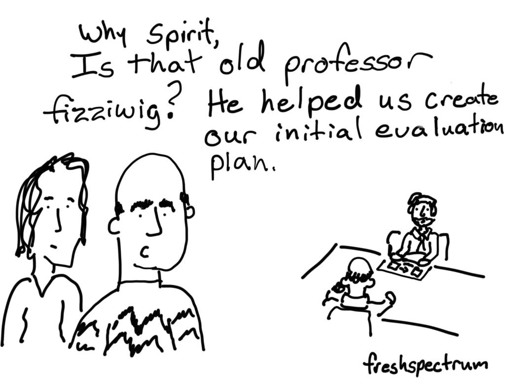 professor-fizziwig