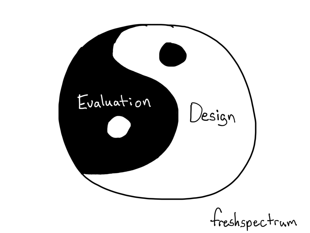design-evaluation